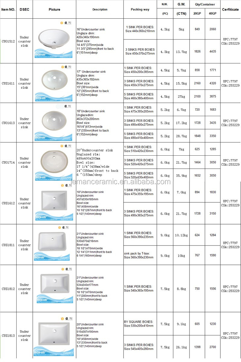 H213-75,Wash Basin Sizes In 30 Inches Classic Bathroom Cabinet ...