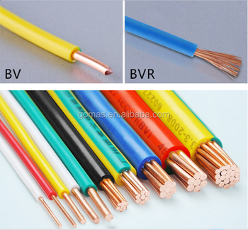 Copper Conductor House Wiring Electrical Cable 25mm Electric Wire Factory Sales