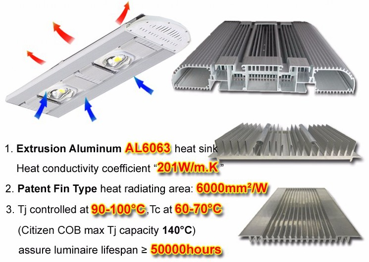 Integrated aluminum IP66 all in one solar LED street light 100W