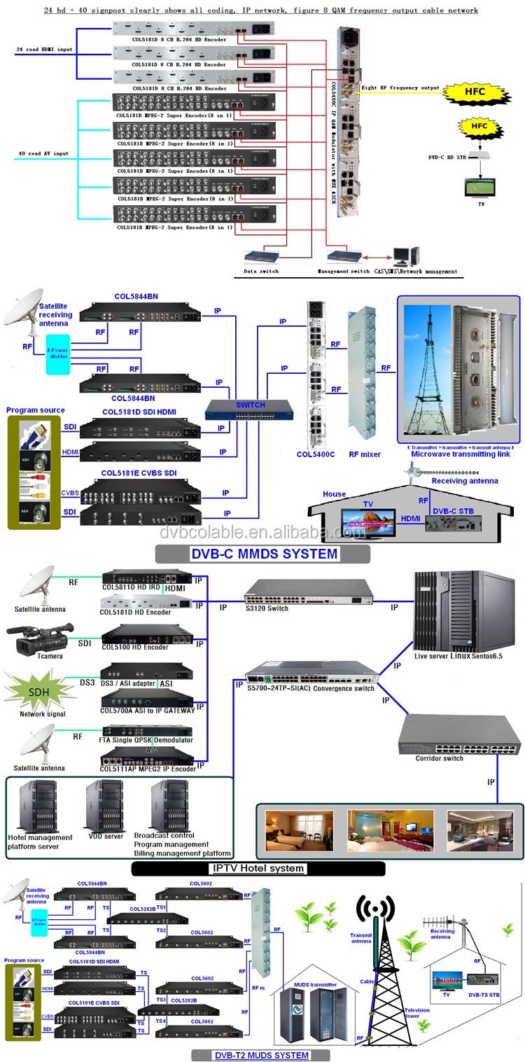IPTV -vert.jpg
