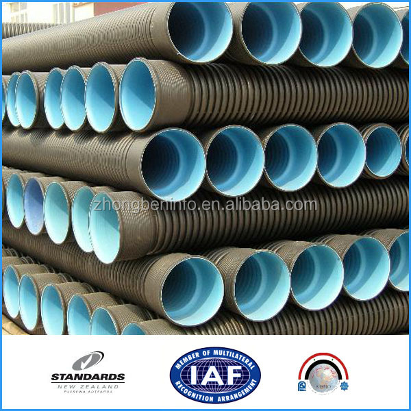 for Types of plastic water pipe