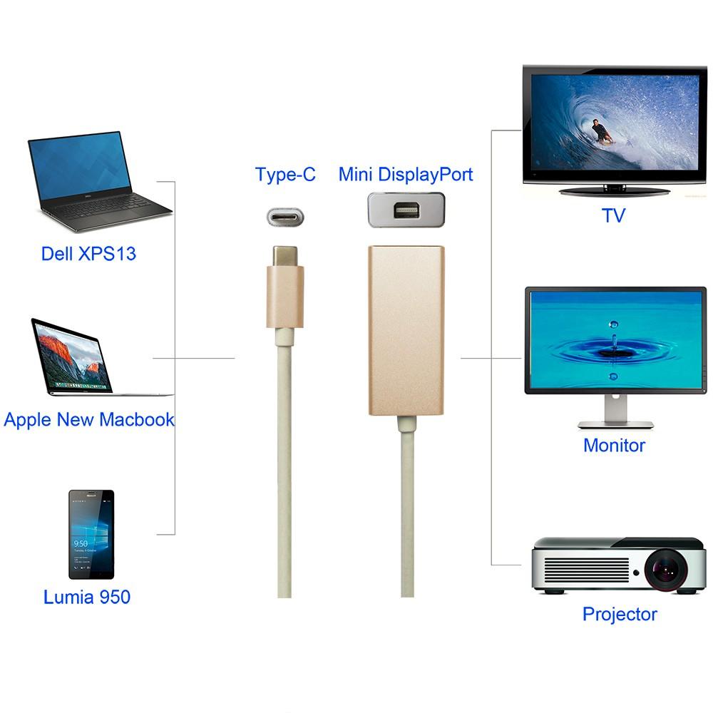 USB Verloopstekker kopen? Bestel online