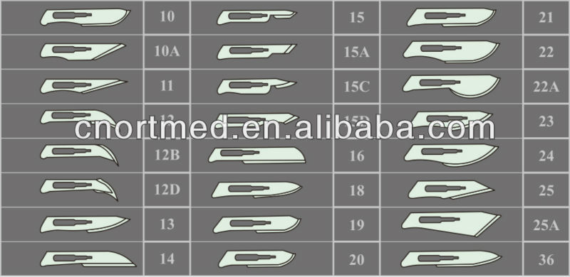 all specifications of blades.jpg