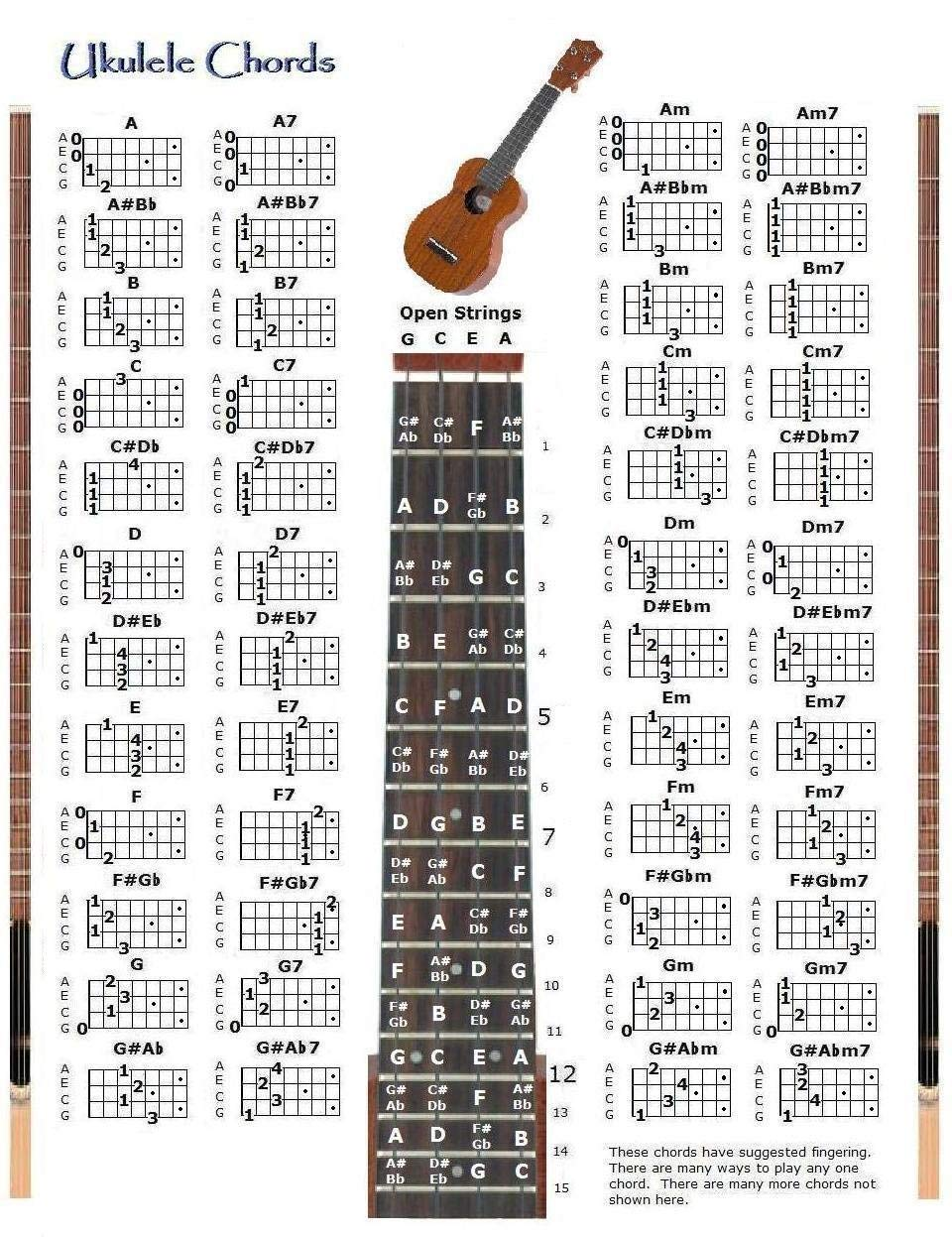 Cheap Ukulele Boogaloo Chords, find Ukulele Boogaloo Chords deals on ...
