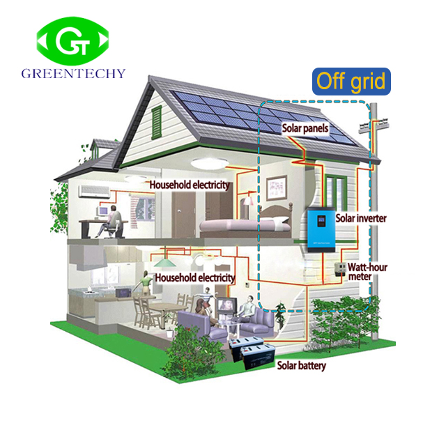 hot sales whole set 3kw solar package for home on-grid for back-up 20kwh