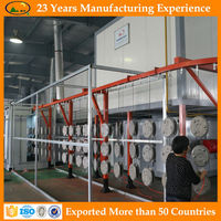 best quality powder coating manufacturer