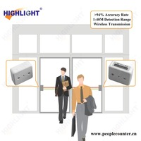 Highlight HPC005 automatic people flow statistic system bi-directional IR people counter
