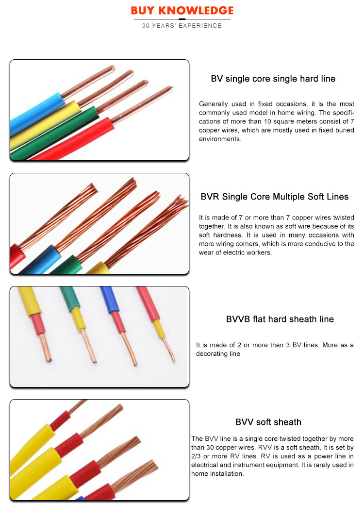 Low Voltage Aluminum Core Crosslinked Polyethylene Insulated Pvc Sheathed Power Cable For Underground