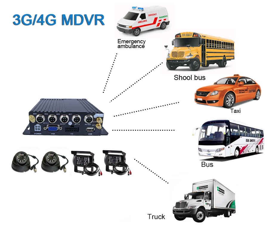 4 channel mdvr 3G 4G Network SD MDVR with GPS Tracking Mobile car <strong>DVR</strong>