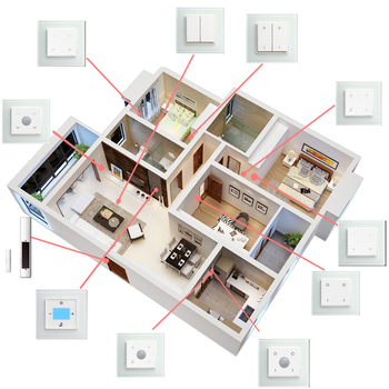 New Design Wifi Smart Home Automation System For Touch Light Switch