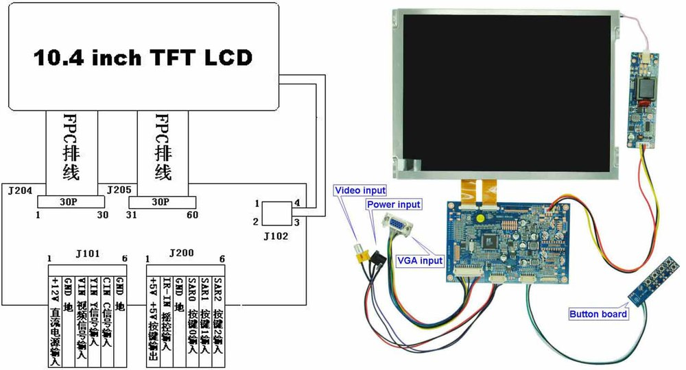 HTB1u8H8GVXXXXbKXFXXq6xXFXXXO 10 inch tft touch screen lcd monitor buy 10 inch touch screen 7 tft lcd monitor wiring diagram at mifinder.co