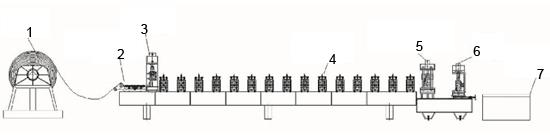 Azulejo máquina formadora de rollos/zinc máquina de hacer perfiles