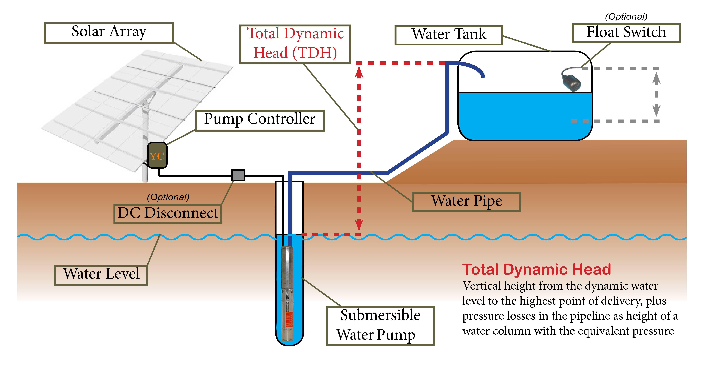 solar pump design.jpg