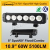 /product-detail/tuning-light-10-9-12v-60w-tractor-led-light-bar-60145641561.html