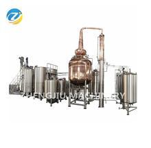 China Alcohol Denature, China Alcohol Denature Manufacturers