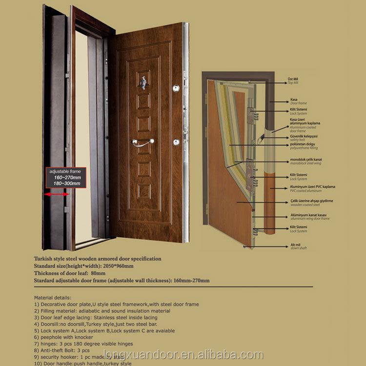 custom factory design del pannello porta blindata, esterno porte a ... - Porte In Legno Di Design Di Alta Sicurezza