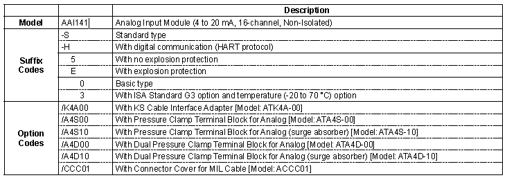 Yokogawa DCS Module AAI141-S50/K4A00 Analog Input Module