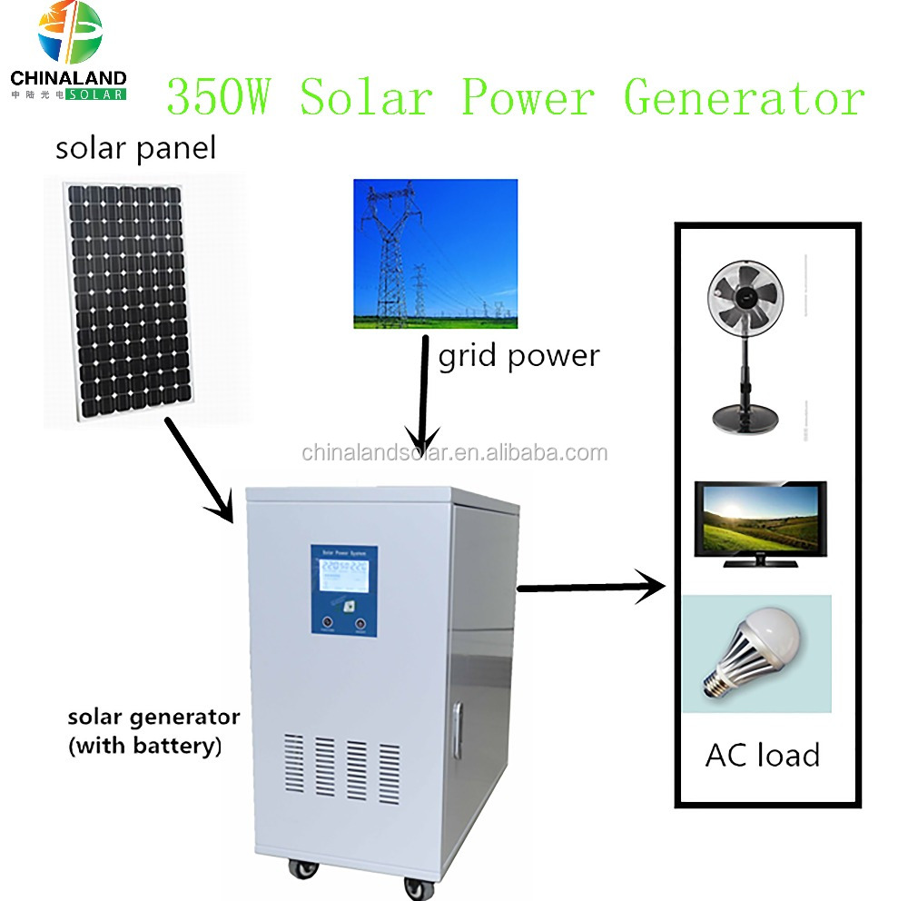 LCD Screen 24V 1000W,24V 1.2KW off grid solar system hybrid solar PV system with 30A charging controller
