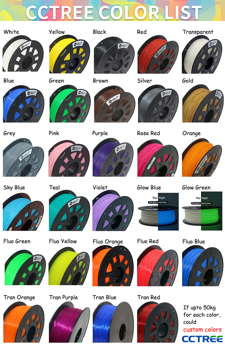 high quality ABS/PLA/HIPS/NYLON/WOOD/FLEXIBLE 3D Printer filament