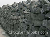 Met/Metallurgical Coke for steelmaking and ferro alloy manufacture
