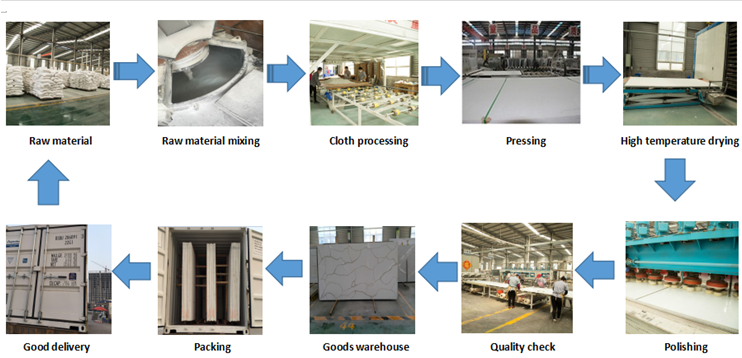 Construction material high hardness durable pure white quartz stone