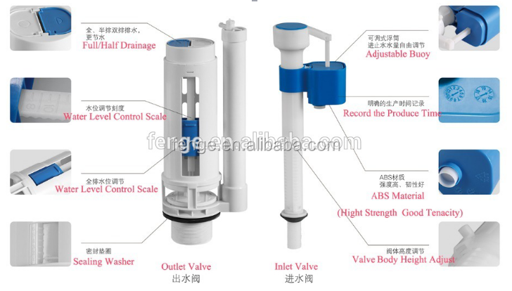Hot Sale India Ceramic Toilet Tank Parts Flush Valve System Inlet