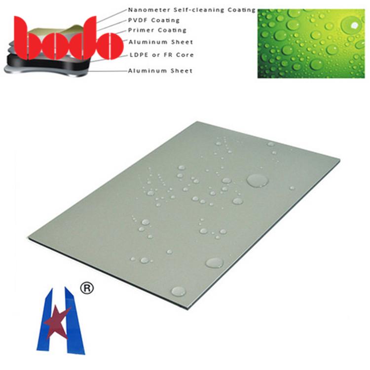 China Alucobond Composite Panels, China Alucobond Composite