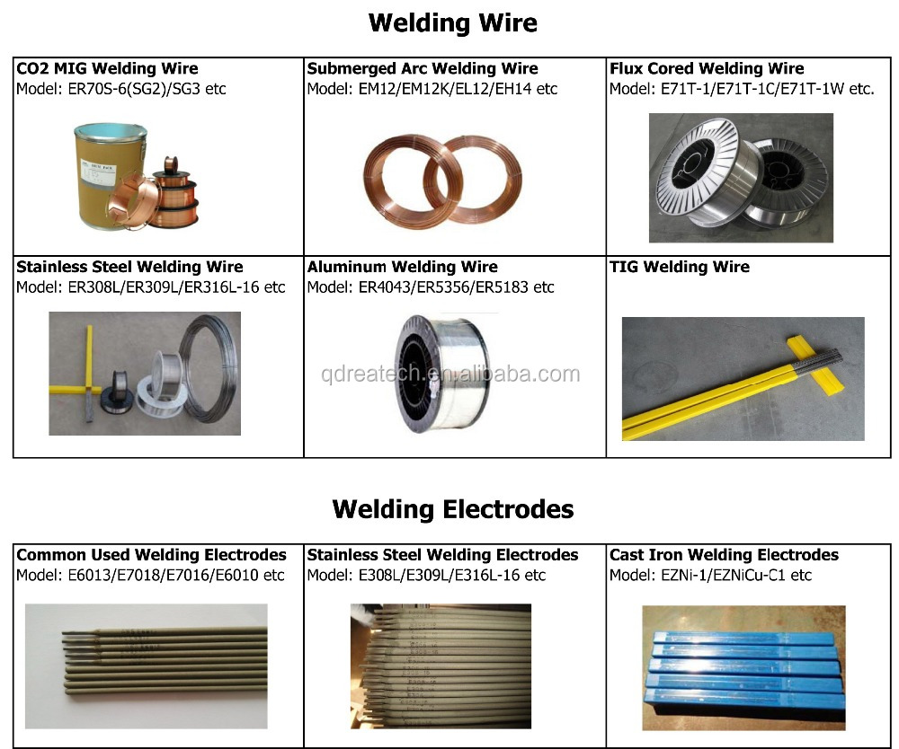Copper Coated Silicon Manganese Mig Welding Wire Sg2 - Buy Silicon ...