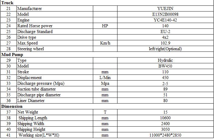 Fabrika Fiyat Su kuyu sondaj donanımı karot sondaj takımı