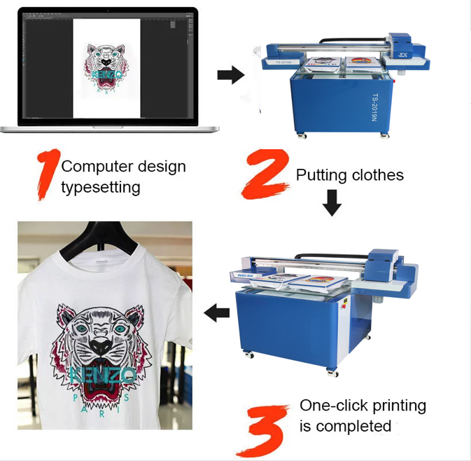 INNO A2 industrielle direct to garment t shirt drucker in Philippinen mit doppel druck station