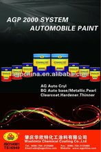 Grey Primer For Car Paint Mixing System used in Chemical