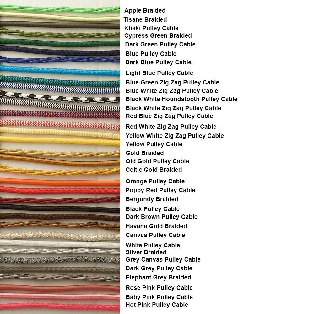 China Electrical Wire Colors, China Electrical Wire Colors ...