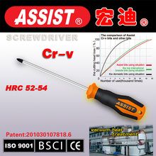 50Cr-v flat-head rigid plastic& rubber handle screwdriver set