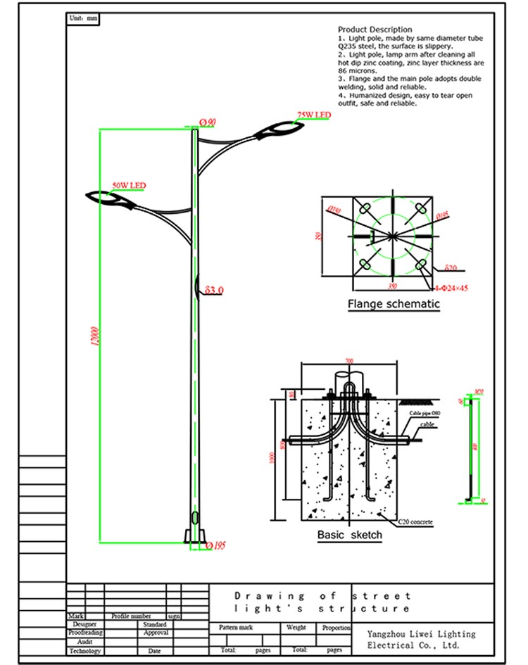 wiring color standards national electrical code elsavadorla