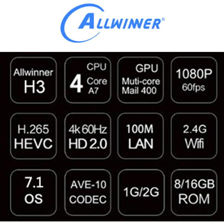 Promotional High Grade Amlogic S905 Custom Global Cheapest Android Tv Box  2gb Ram 16gb Rom - Buy Android Tv Box,Cheapest Android Tv Box,Android Tv  Box