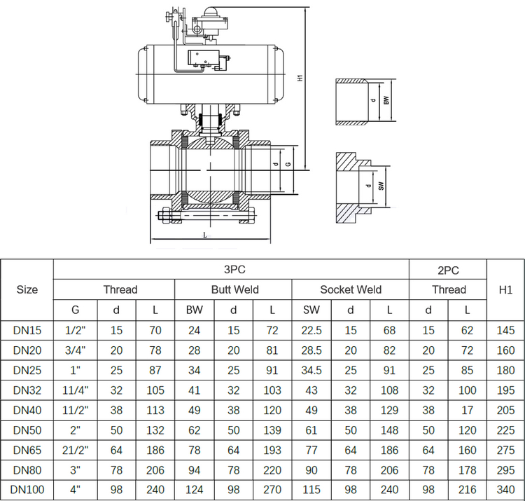 COVNA Pneumatische Betätigte 3 PC Frühling Rückkehr Ball Ventil mit Pneumatischen Antrieb