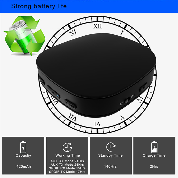 Fashionable wireless stereo audio adapter optical fiber bluetooth transmitter receiver 2 in 1 support aptX HD transmitter tv