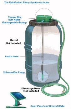 Rule Rainperfect Rain Barrel Pump System # Rb280-100 - Buy Rain Water Pump  Product on Alibaba com