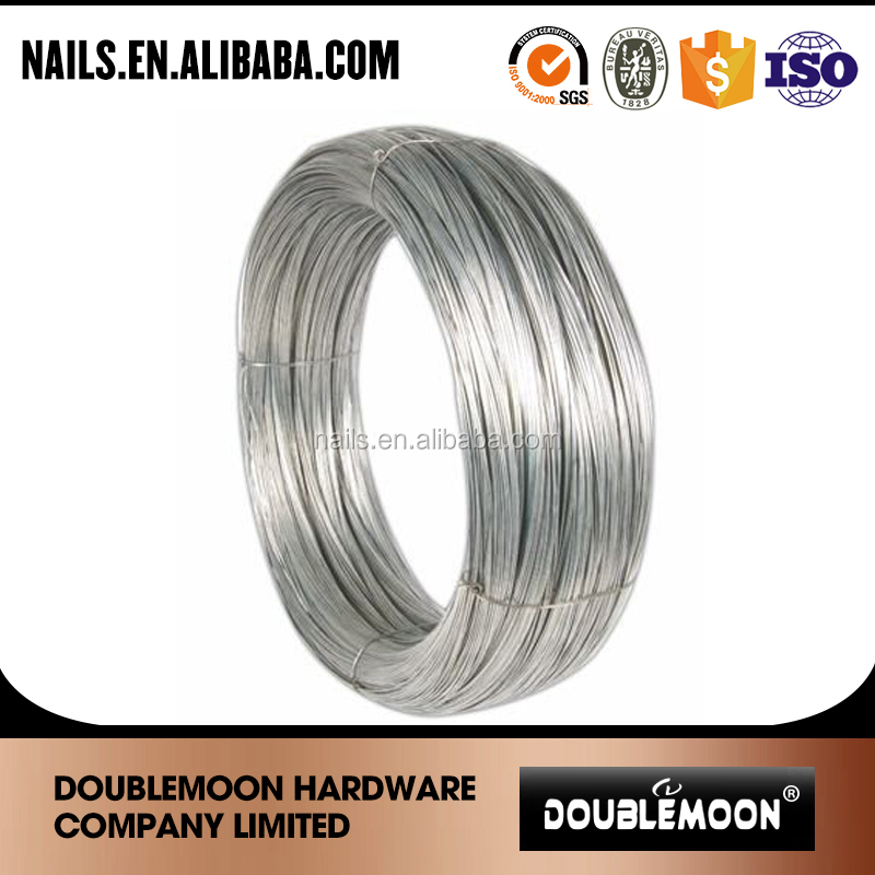 Galvanized Iron Wire Coil, Galvanized Iron Wire Coil Suppliers and ...