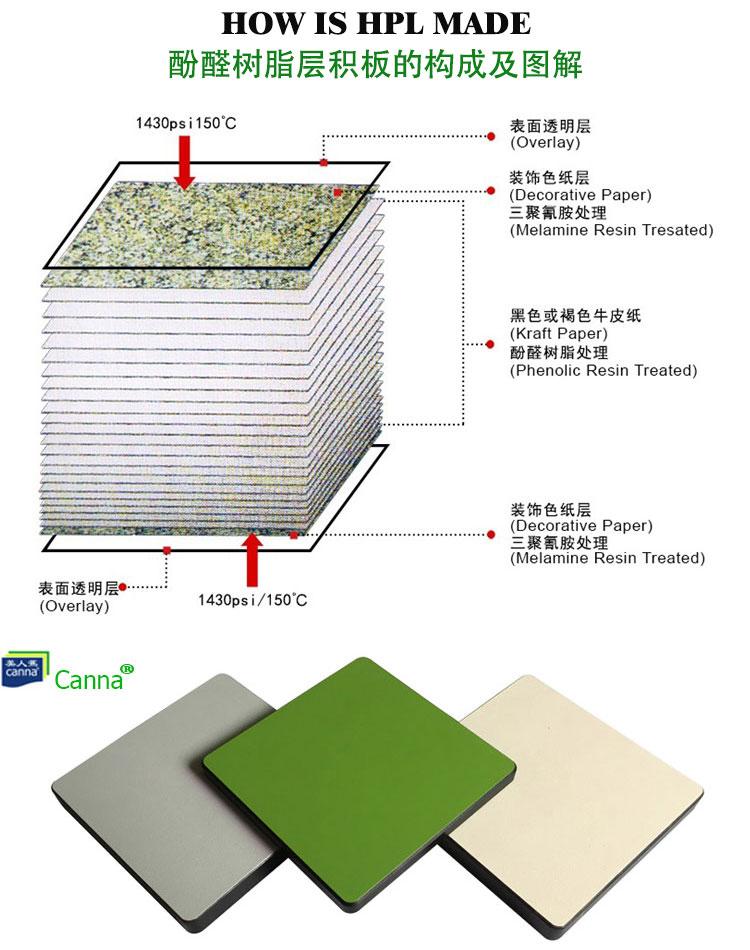 High Mechanical Strength Phenolic Bakelite Panel Used For