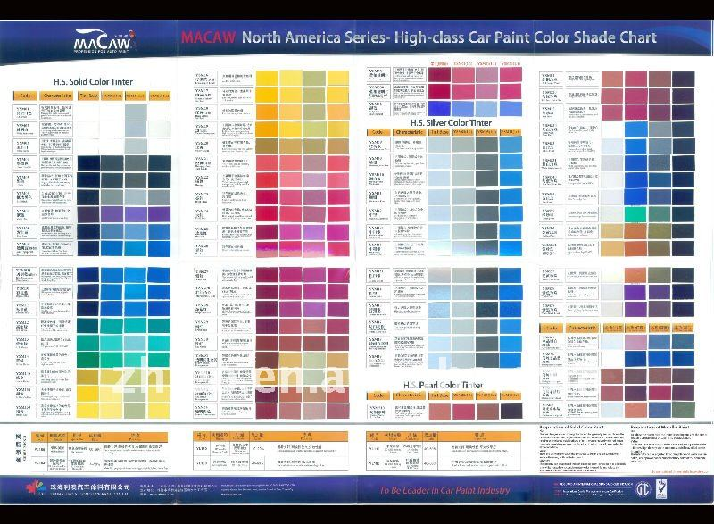 Latest wall paint texture designs for living room - China Paint Color Chart China Paint Color Chart Manufacturers And