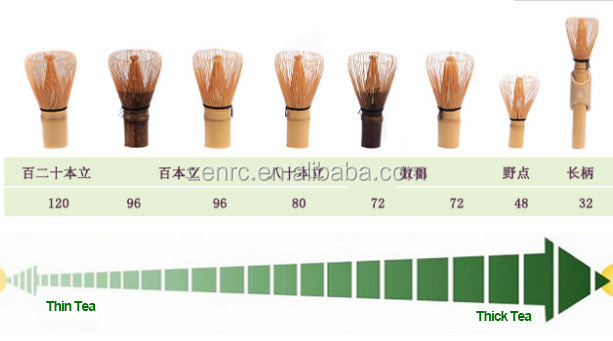 Various Handmade Durable Bamboo Chasen Matcha Tea Whisk with Recyclable Package
