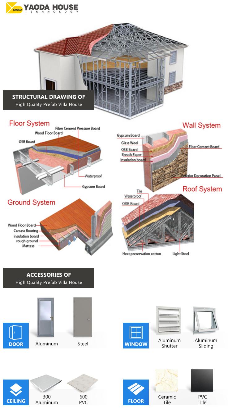 Faszinierend Beton Fertighaus Das Beste Von Moderne Bungalow Designs Billige Fertig Villen Häuser