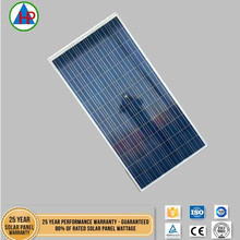 Long life cheapest solar panel for ICU&CCU use