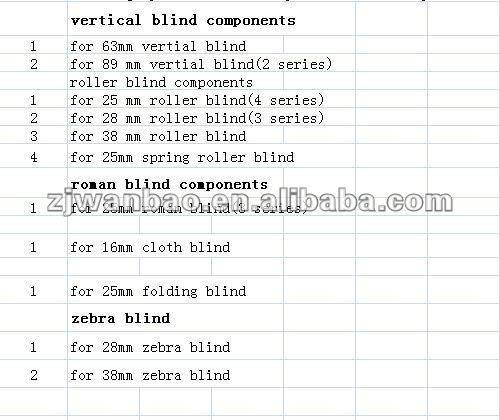 Venetian Blinds Parts Venetian Blinds Venetian Blind Tilt