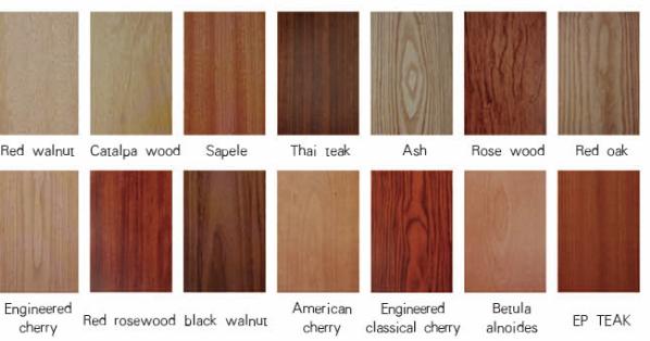Decorative Interior Laminate Door Skin Panels Buy High