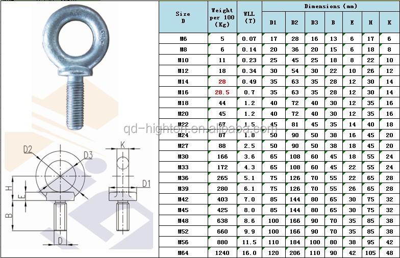 Din 580 Metric Eye Bolt Thimble Ring Nut Buy Din 580