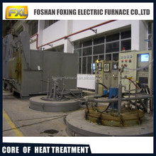nitrogen heat treatment furnace