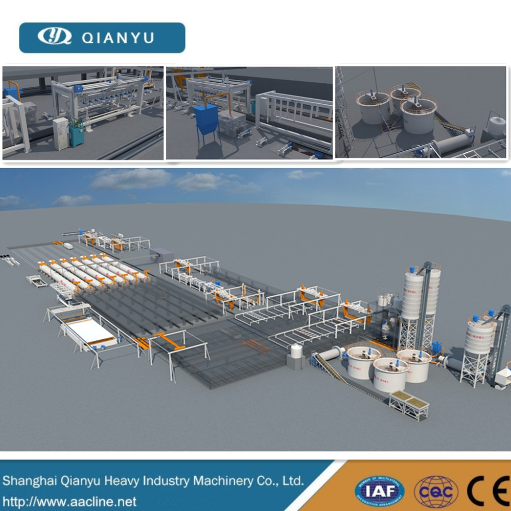 Fully-Automatical 50000-300000m3/year AAC Block and Panel Plant /AAC Block Production Line