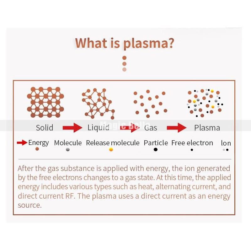 Plasma jett 2 in 1 MA (29)